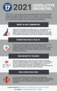 2021 PROTEC17 Legislative Priorities